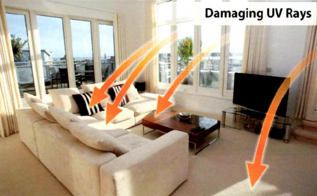 Damaging-UV-Rays-1024×634-1